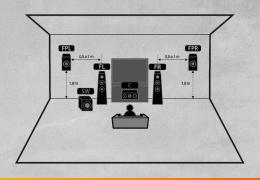 Dolby Atmos 3.1.2: como funciona? Vale a pena? | Audio Prime
