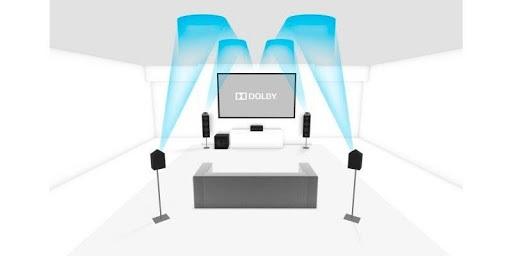 Dolby Atmos 3.1.2: como funciona? Vale a pena?   Audio Prime